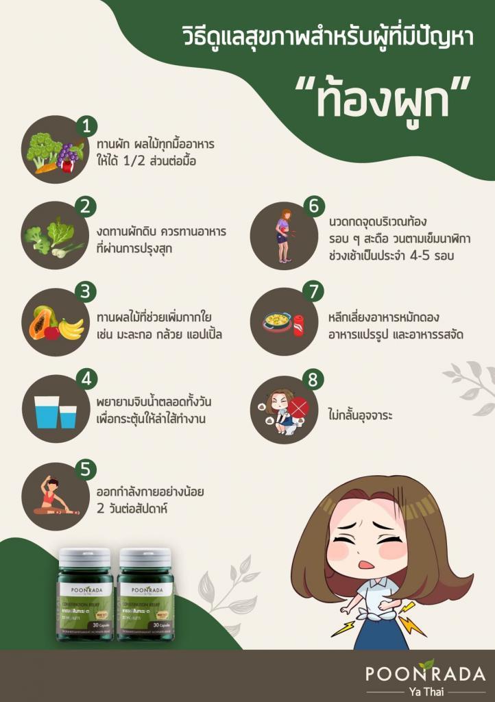 วิธีดูแลสุขภาพคนท้องผูก